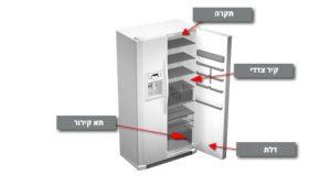 חלקים חיצוניים במקרר